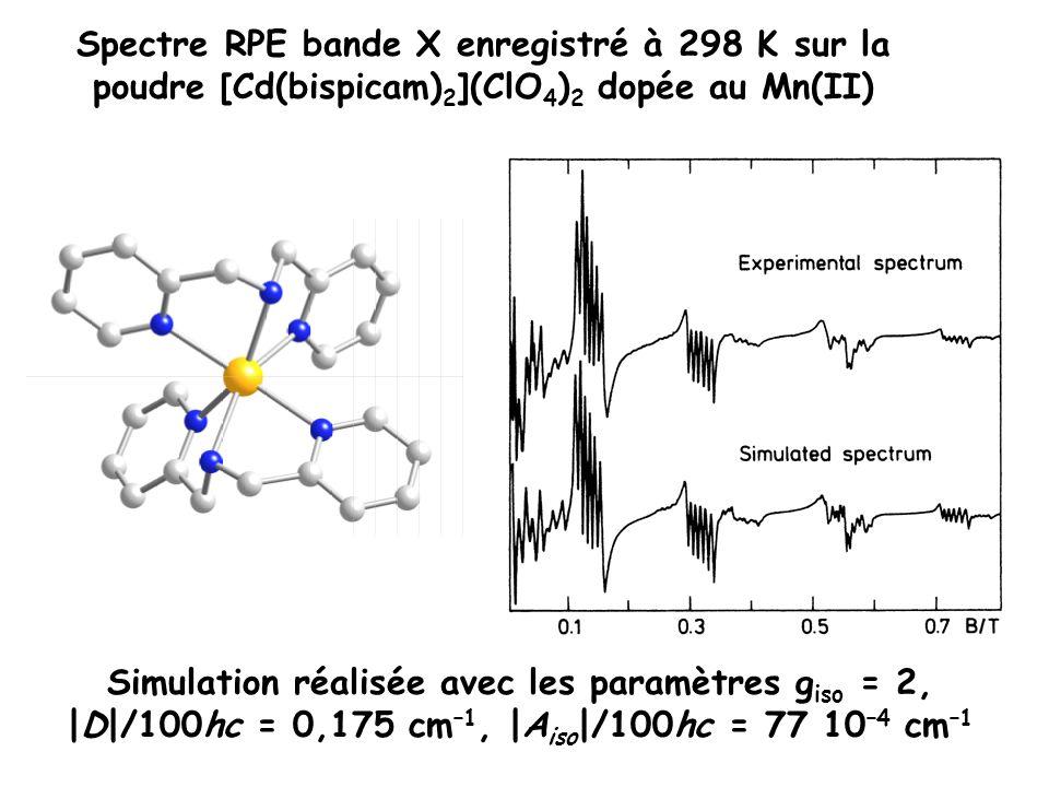 Spectre RPE bande X enregistré à 298 K sur la poudre [Cd(bispicam)2](ClO4)2 dopée au Mn(II)